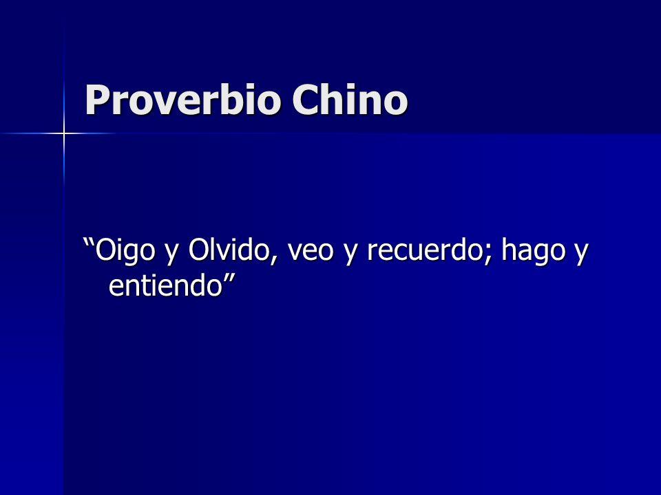 Proverbio Chino Oigo y Olvido, veo y recuerdo; hago y entiendo