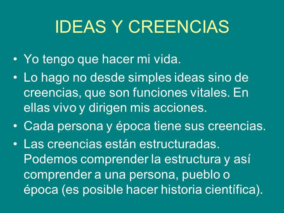 IDEAS Y CREENCIAS Yo tengo que hacer mi vida. Lo hago no desde simples ideas sino de creencias, que son funciones vitales. En ellas vivo y dirigen mis