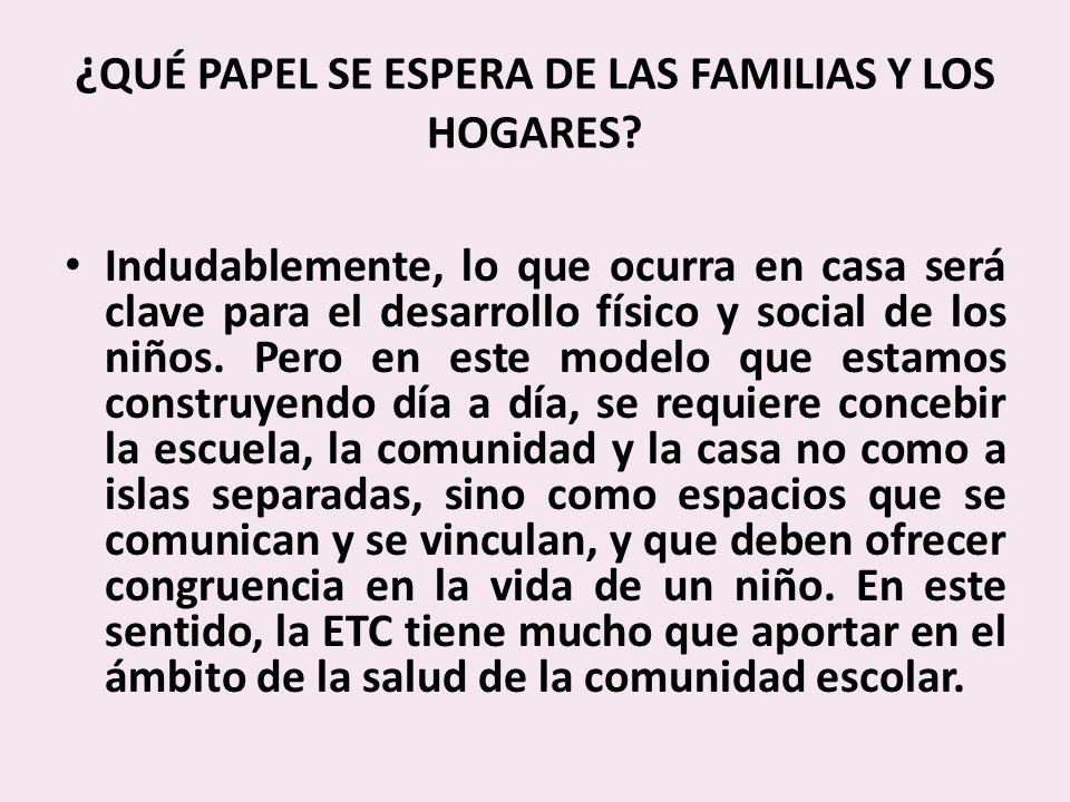 ¿ QUÉ PAPEL SE ESPERA DE LAS FAMILIAS Y LOS HOGARES.