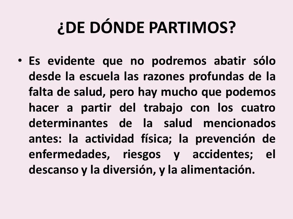 ¿DE DÓNDE PARTIMOS.