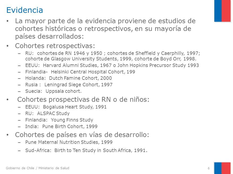 Gobierno de Chile / Ministerio de Salud Enfermedad y estilos de vida no saludables a través del curso de vida (cont.) b) La posición socioeconómica (PSE) durante el curso de vida influye en la prevalencia de factores de riesgo conductuales y biológicos.