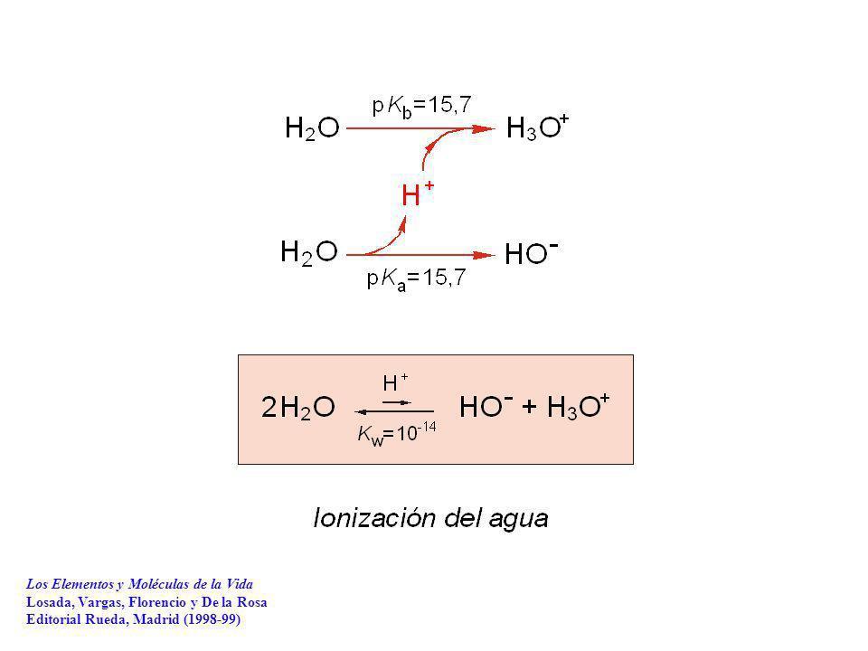 Los Elementos y Moléculas de la Vida Losada, Vargas, Florencio y De la Rosa Editorial Rueda, Madrid (1998-99)