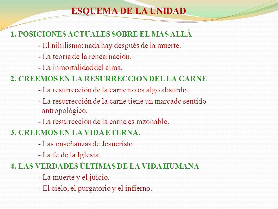 ESQUEMA DE LA UNIDAD 1.