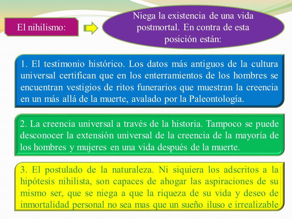 El nihilismo: Niega la existencia de una vida postmortal.