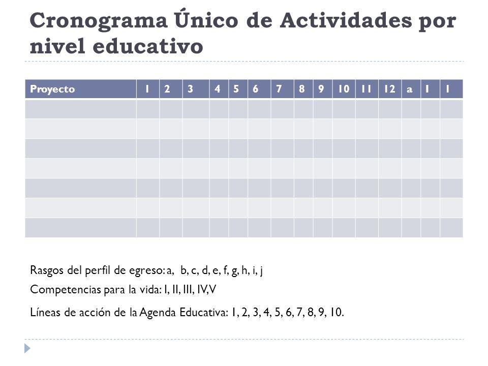 Cronograma Único de Actividades por nivel educativo Proyecto 123456789101112aI1 Rasgos del perfil de egreso: a, b, c, d, e, f, g, h, i, j Competencias