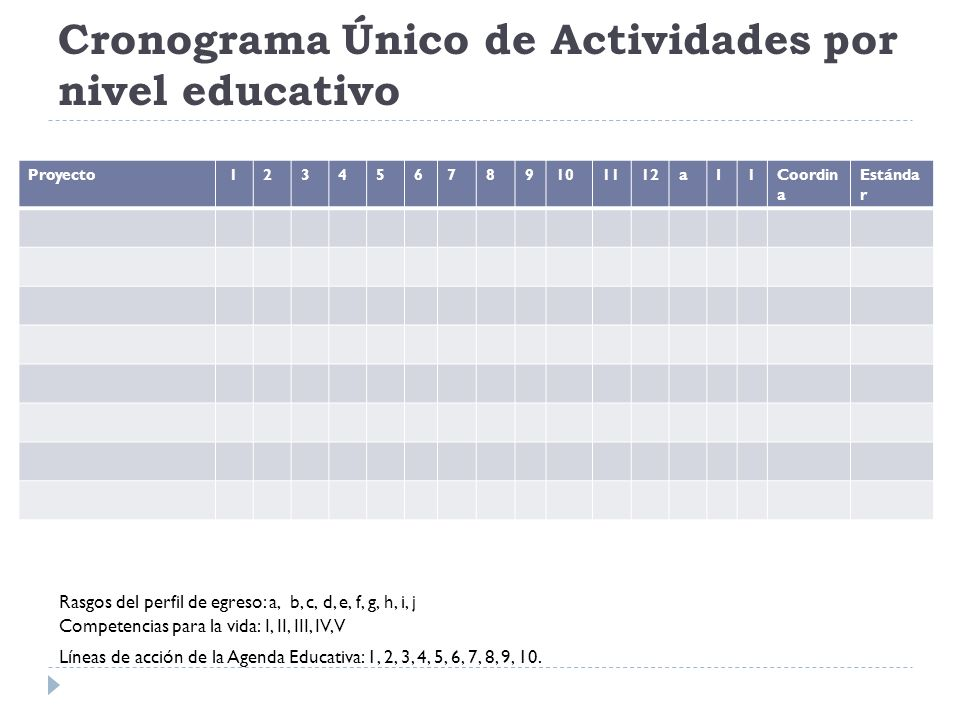 Cronograma Único de Actividades por nivel educativo Rasgos del perfil de egreso: a, b, c, d, e, f, g, h, i, j Competencias para la vida: I, II, III, I