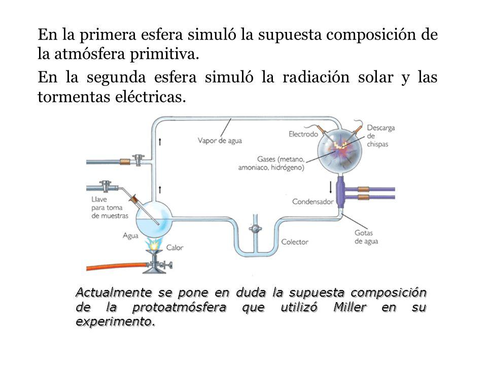 En la primera esfera simuló la supuesta composición de la atmósfera primitiva. En la segunda esfera simuló la radiación solar y las tormentas eléctric