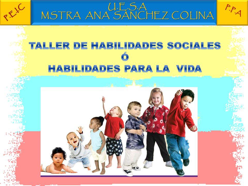 OBJETIVO GENERAL: CONOCER LAS HABILIDADES SOCIALES OBJETIVOS ESPECÍFICOS APLICAR LAS HABILIDADES SOCIALES DESARROLLAR LAS HABILIDADES VALORAR LA IMPORTANCIA DE ADQUIRIR LAS HABILIDADES PARA LA VIDA DE FORMA COSNCIENTE, PARA OBTRNER UNA PREVENCIÓN INTEGRAL.