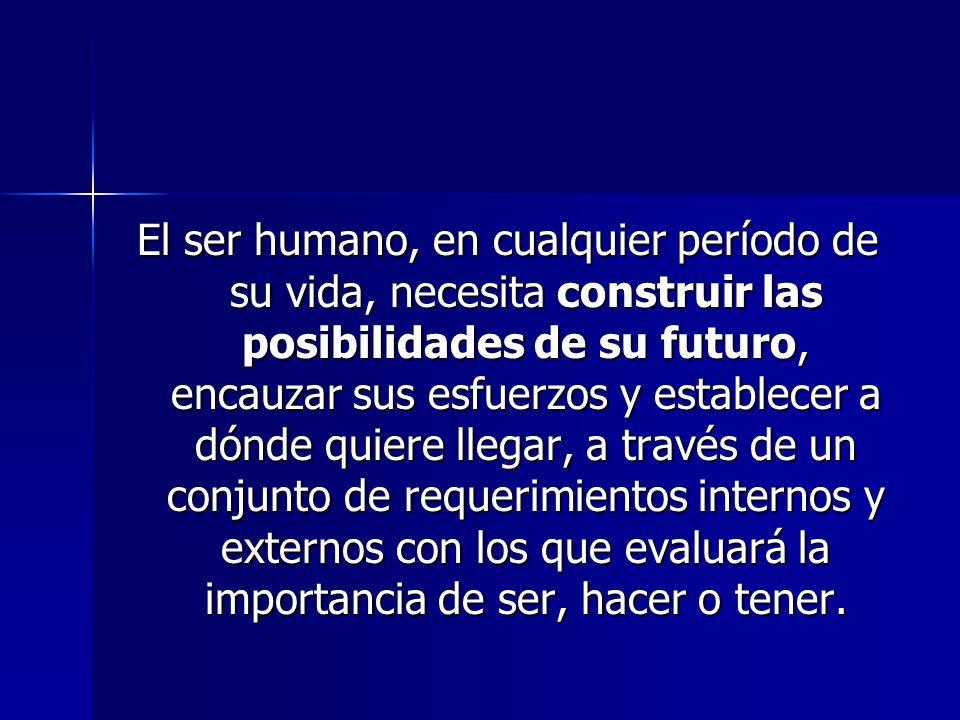 El ser humano, en cualquier período de su vida, necesita construir las posibilidades de su futuro, encauzar sus esfuerzos y establecer a dónde quiere llegar, a través de un conjunto de requerimientos internos y externos con los que evaluará la importancia de ser, hacer o tener.
