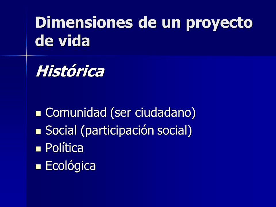 Dimensiones de un proyecto de vida Histórica Comunidad (ser ciudadano) Comunidad (ser ciudadano) Social (participación social) Social (participación social) Política Política Ecológica Ecológica
