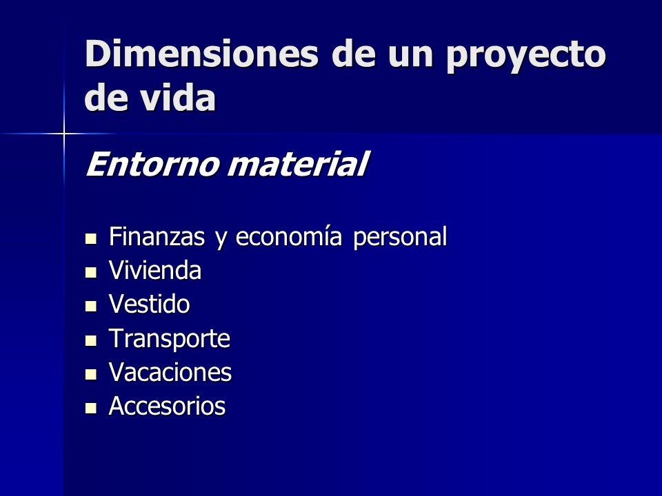 Dimensiones de un proyecto de vida Entorno material Finanzas y economía personal Finanzas y economía personal Vivienda Vivienda Vestido Vestido Transporte Transporte Vacaciones Vacaciones Accesorios Accesorios