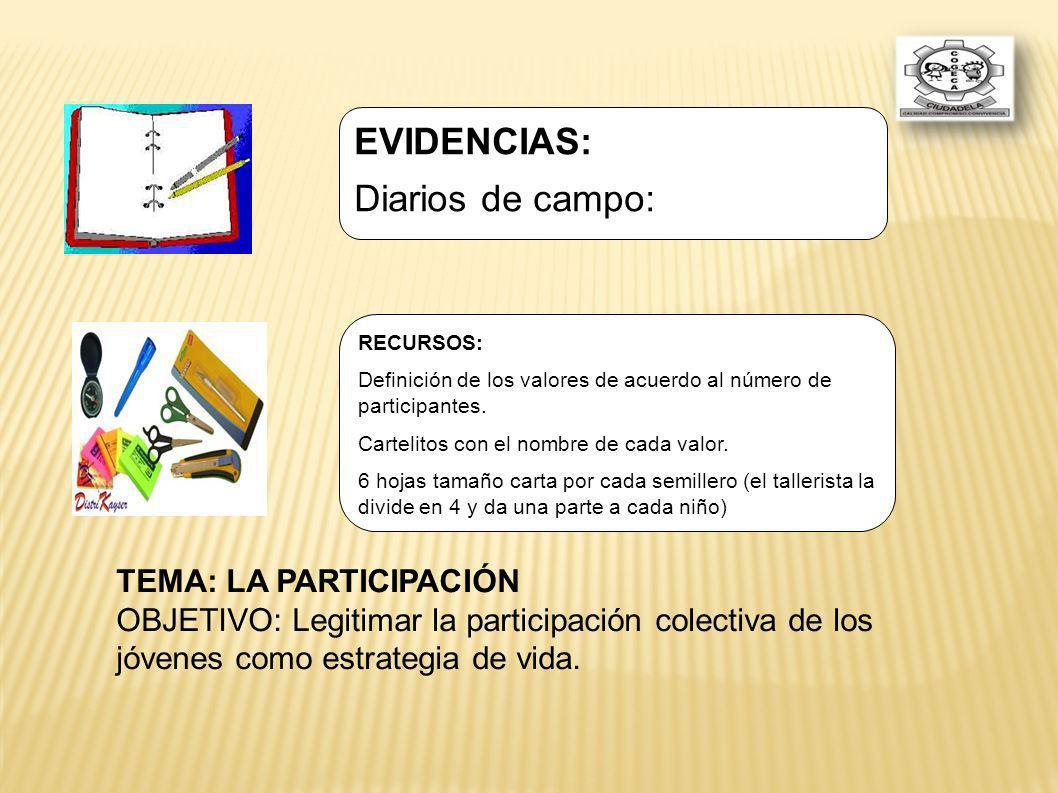 EVIDENCIAS: Diarios de campo: RECURSOS: Definición de los valores de acuerdo al número de participantes. Cartelitos con el nombre de cada valor. 6 hoj