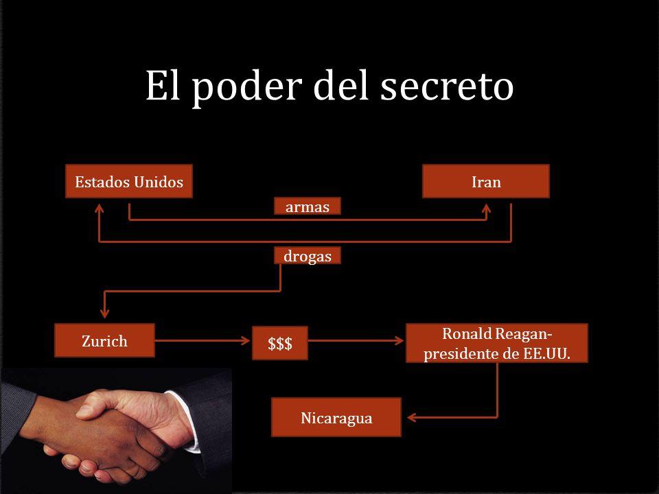 El poder del secreto Estados UnidosIran armas drogas Zurich $$$ Ronald Reagan- presidente de EE.UU.
