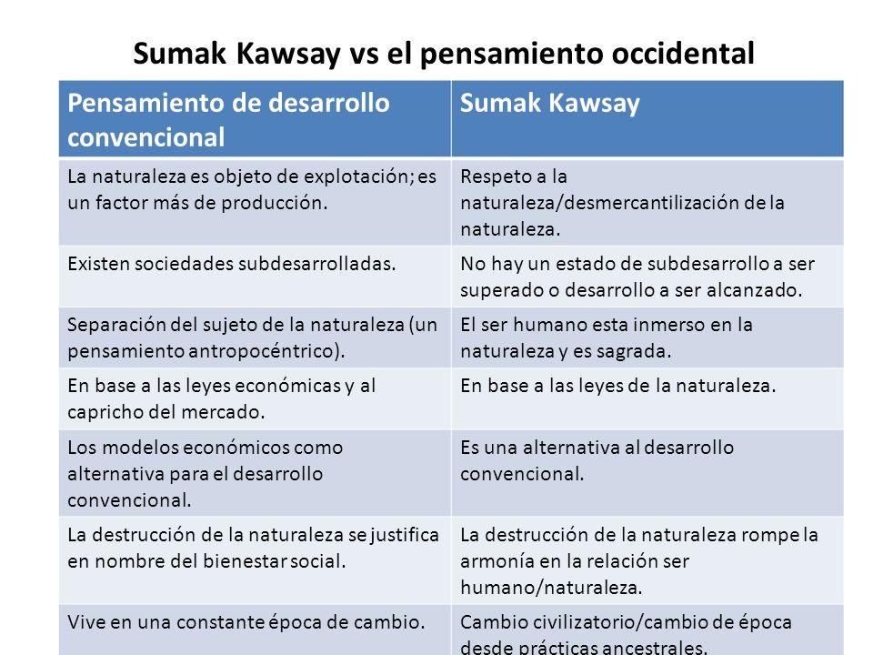 Sumak Kawsay vs el pensamiento occidental Pensamiento de desarrollo convencional Sumak Kawsay La naturaleza es objeto de explotación; es un factor más de producción.