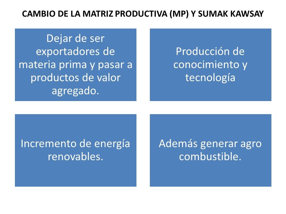 CAMBIO DE LA MATRIZ PRODUCTIVA (MP) Y SUMAK KAWSAY Dejar de ser exportadores de materia prima y pasar a productos de valor agregado.