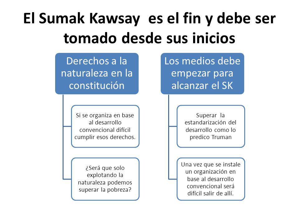 El Sumak Kawsay es el fin y debe ser tomado desde sus inicios Derechos a la naturaleza en la constitución Si se organiza en base al desarrollo convencional difícil cumplir esos derechos.