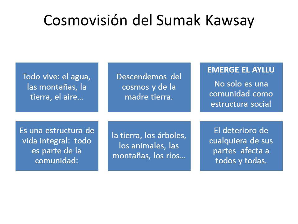 Cosmovisión del Sumak Kawsay Todo vive: el agua, las montañas, la tierra, el aire… Descendemos del cosmos y de la madre tierra.