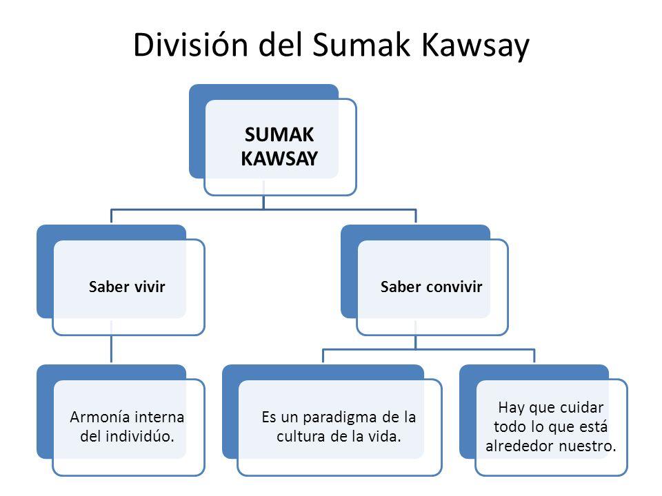 ¿Transitamos al Sumak Kawsay con el cambio de la matriz productiva.
