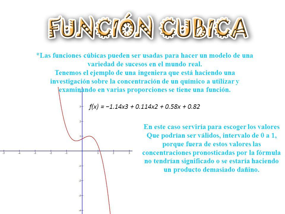 Fórmula Base: a n x n +- - - - -+a 1 x + a 0