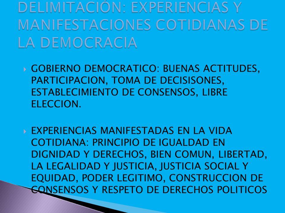 GOBIERNO DEMOCRATICO: BUENAS ACTITUDES, PARTICIPACION, TOMA DE DECISISONES, ESTABLECIMIENTO DE CONSENSOS, LIBRE ELECCION.