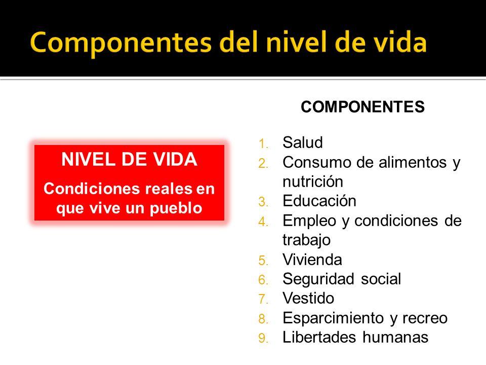 1. Salud 2. Consumo de alimentos y nutrición 3. Educación 4. Empleo y condiciones de trabajo 5. Vivienda 6. Seguridad social 7. Vestido 8. Esparcimien