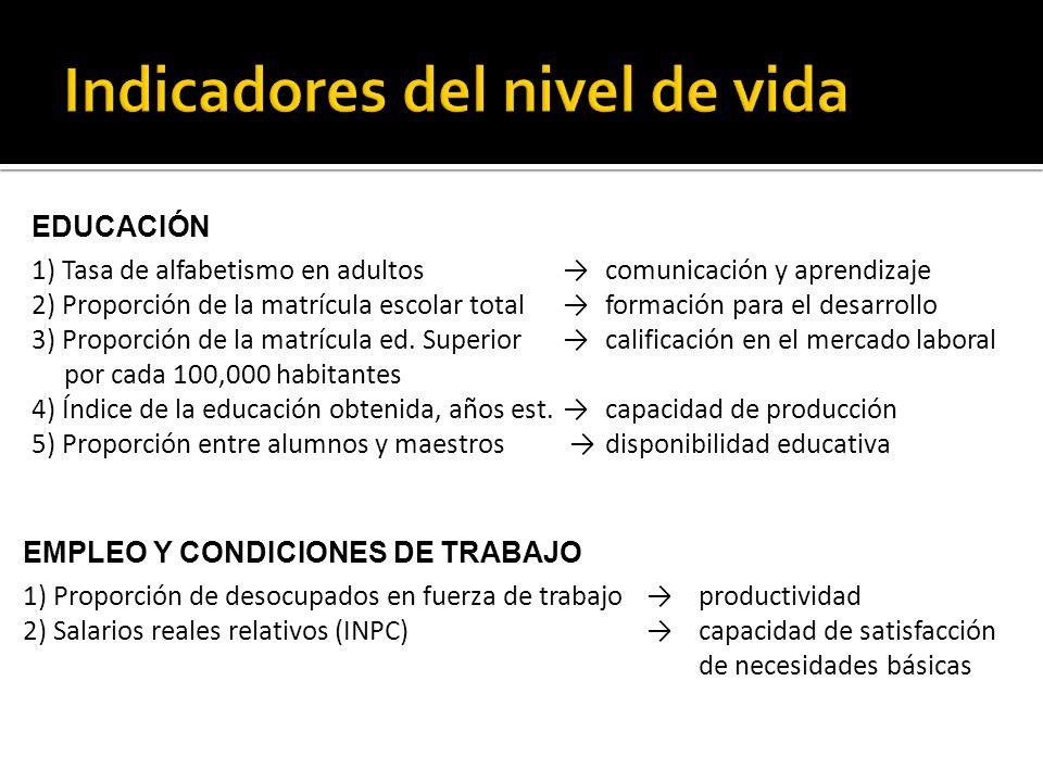EDUCACIÓN 1) Tasa de alfabetismo en adultoscomunicación y aprendizaje 2) Proporción de la matrícula escolar total formación para el desarrollo 3) Prop