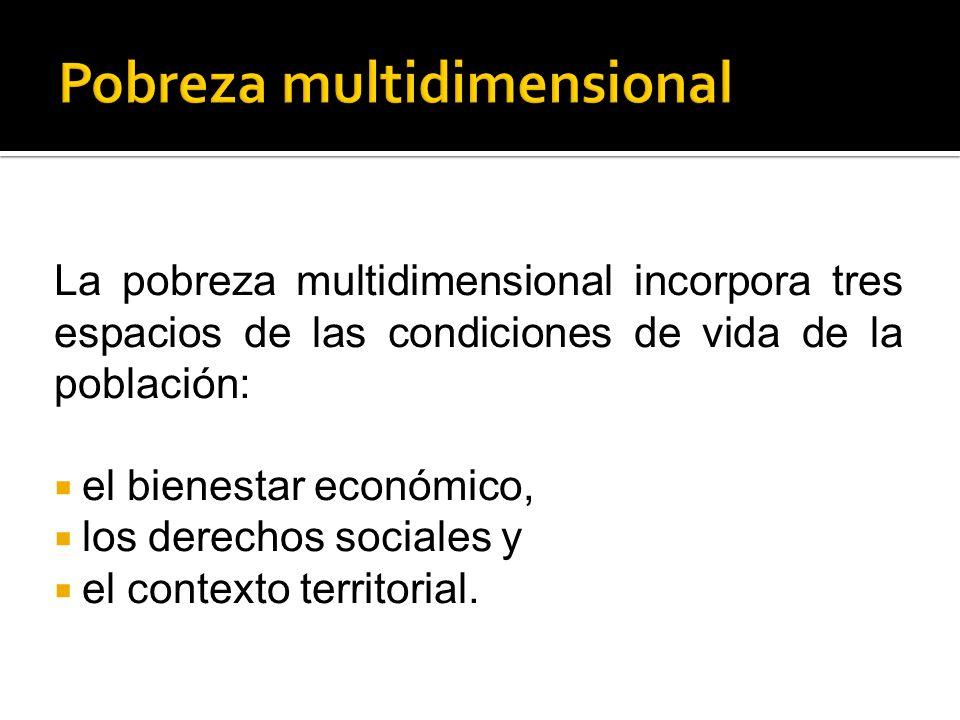 La pobreza multidimensional incorpora tres espacios de las condiciones de vida de la población: el bienestar económico, los derechos sociales y el con