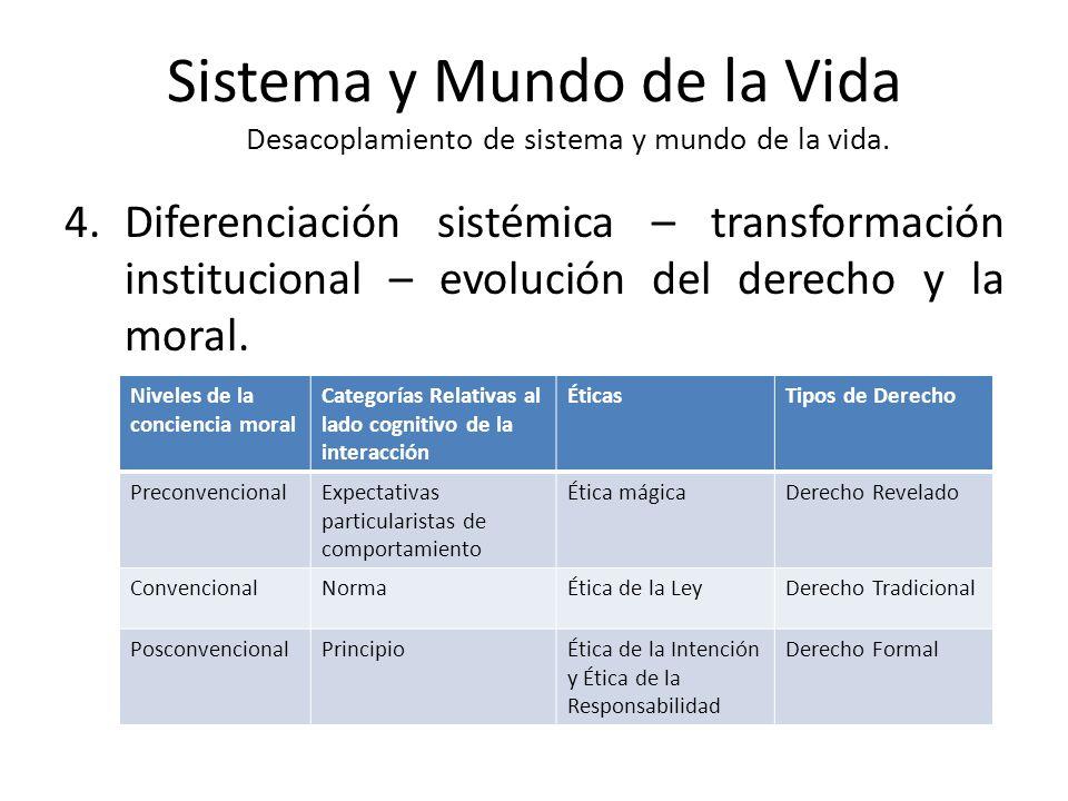 Sistema y Mundo de la Vida Desacoplamiento de sistema y mundo de la vida. 4.Diferenciación sistémica – transformación institucional – evolución del de
