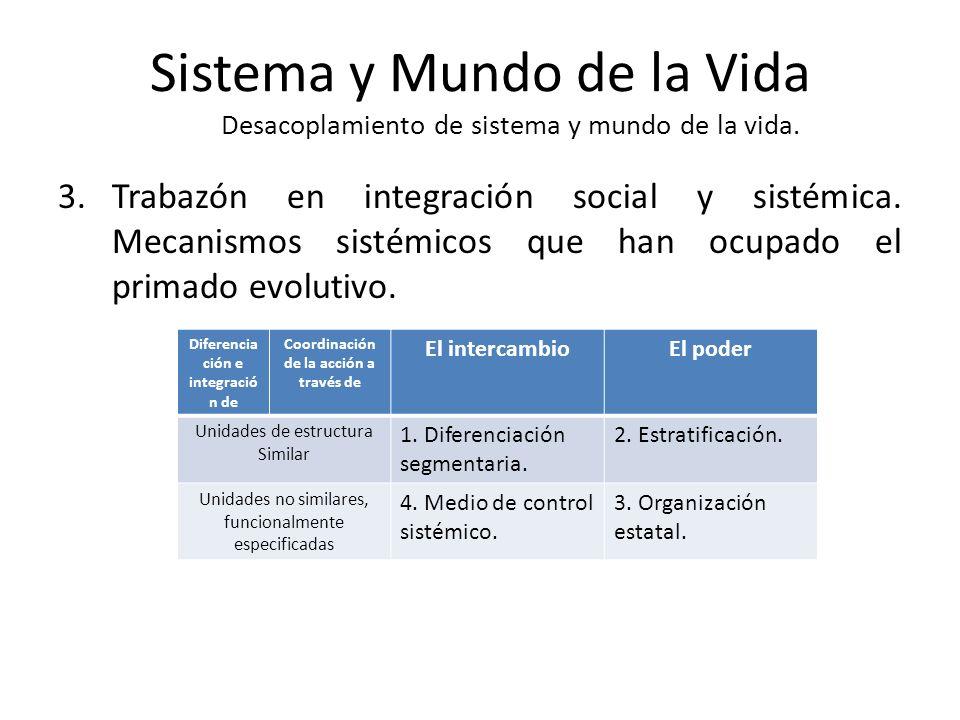 Sistema y Mundo de la Vida Desacoplamiento de sistema y mundo de la vida. 3.Trabazón en integración social y sistémica. Mecanismos sistémicos que han
