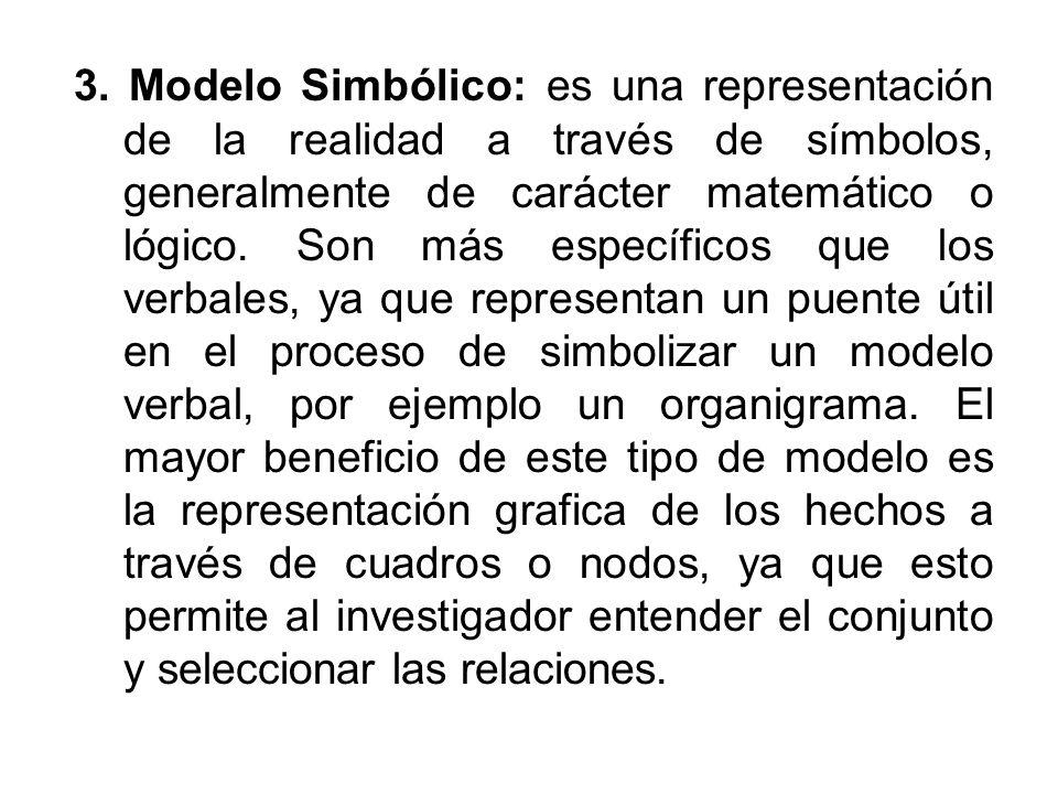 3. Modelo Simbólico: es una representación de la realidad a través de símbolos, generalmente de carácter matemático o lógico. Son más específicos que