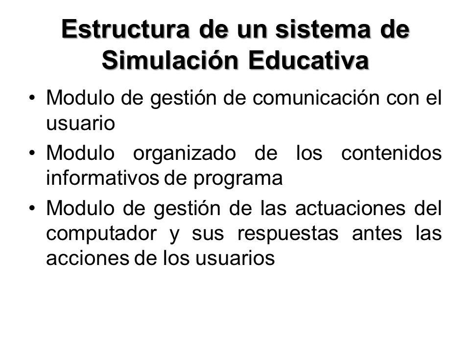 Estructura de un sistema de Simulación Educativa Modulo de gestión de comunicación con el usuario Modulo organizado de los contenidos informativos de programa Modulo de gestión de las actuaciones del computador y sus respuestas antes las acciones de los usuarios