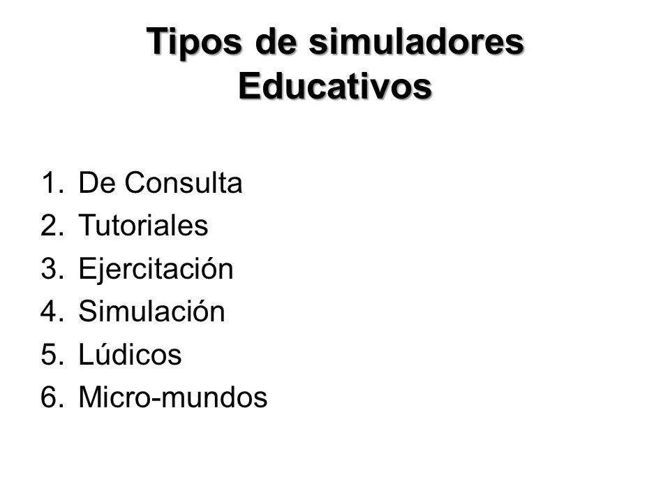 Tipos de simuladores Educativos 1.De Consulta 2.Tutoriales 3.Ejercitación 4.Simulación 5.Lúdicos 6.Micro-mundos