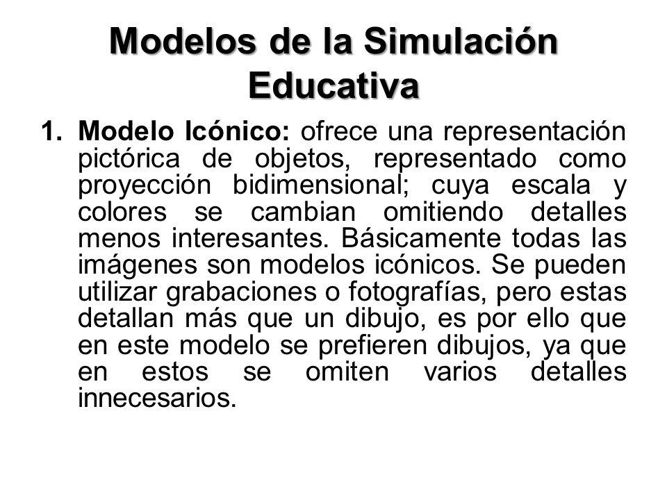 Modelos de la Simulación Educativa 1.Modelo Icónico: ofrece una representación pictórica de objetos, representado como proyección bidimensional; cuya escala y colores se cambian omitiendo detalles menos interesantes.