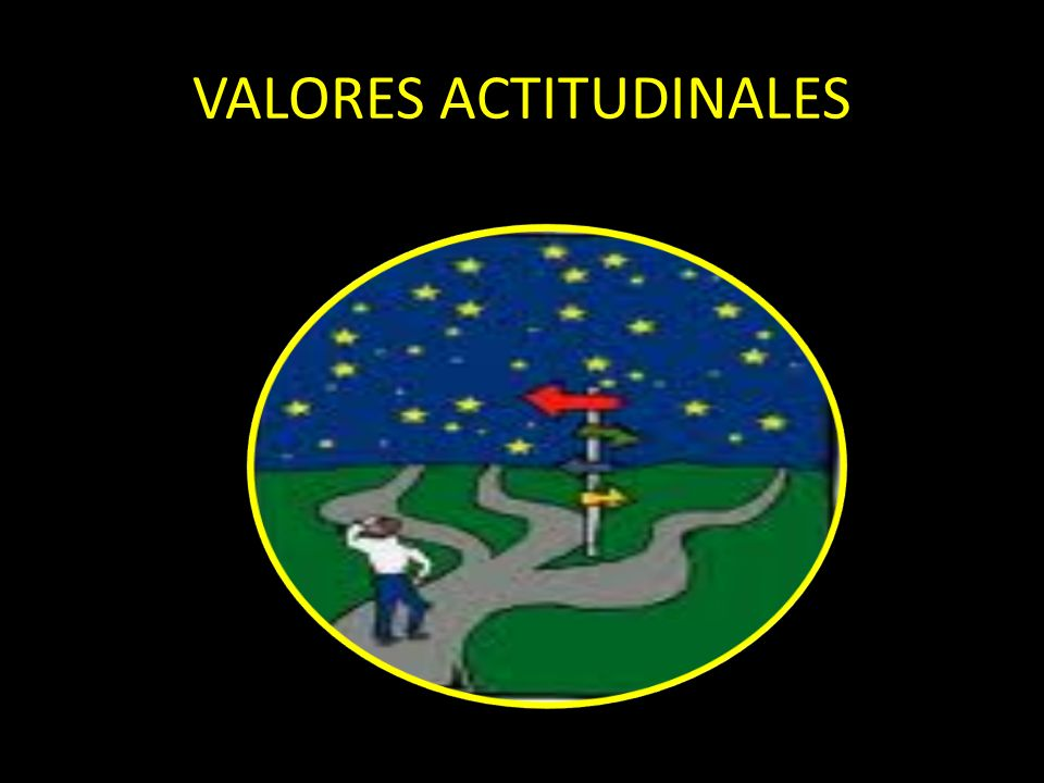 VALORES ACTITUDINALES