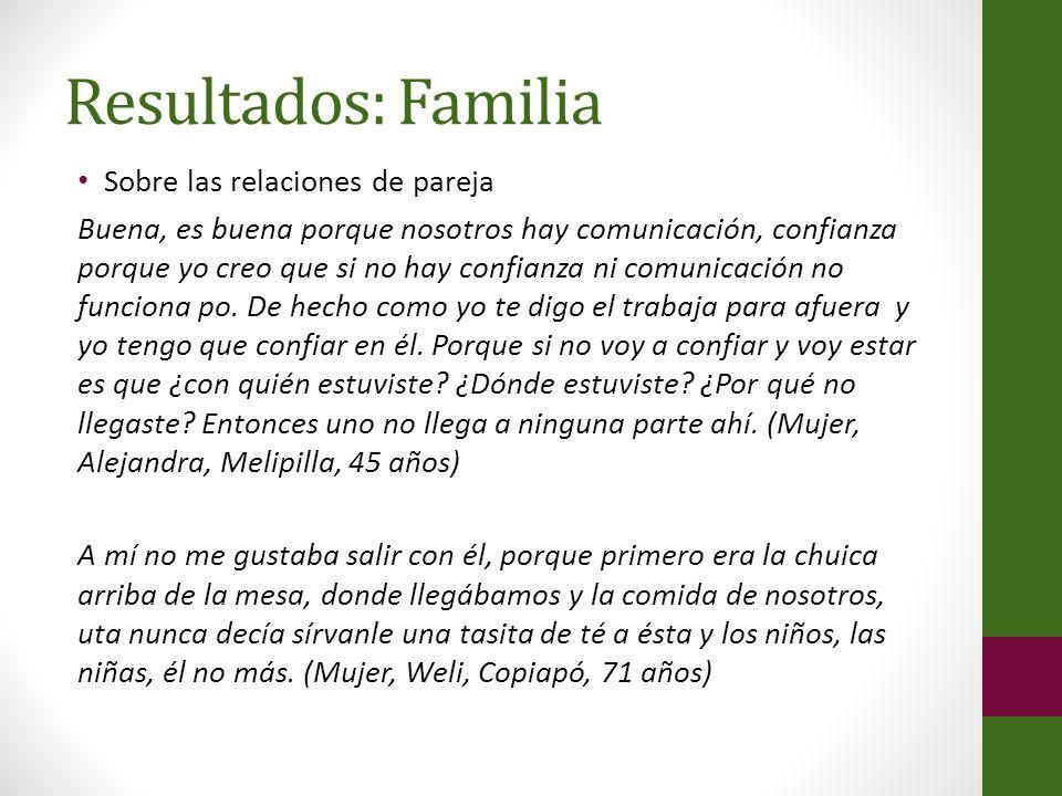 Resultados: Familia Sobre las relaciones de pareja Buena, es buena porque nosotros hay comunicación, confianza porque yo creo que si no hay confianza