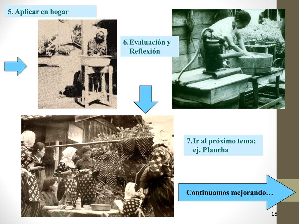 Los fogones y el Mejoramiento de Vida Fue uno de los «productos más populares»(extensionistas difundieron).