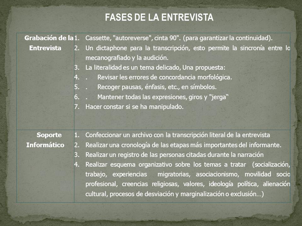 FASES DE LA ENTREVISTA Grabación de la Entrevista 1.Cassette,