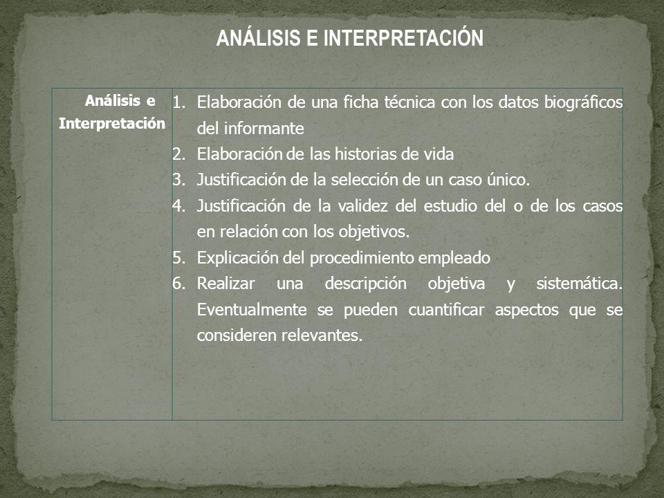 ANÁLISIS E INTERPRETACIÓN Análisis e Interpretación 1.Elaboración de una ficha técnica con los datos biográficos del informante 2.Elaboración de las h