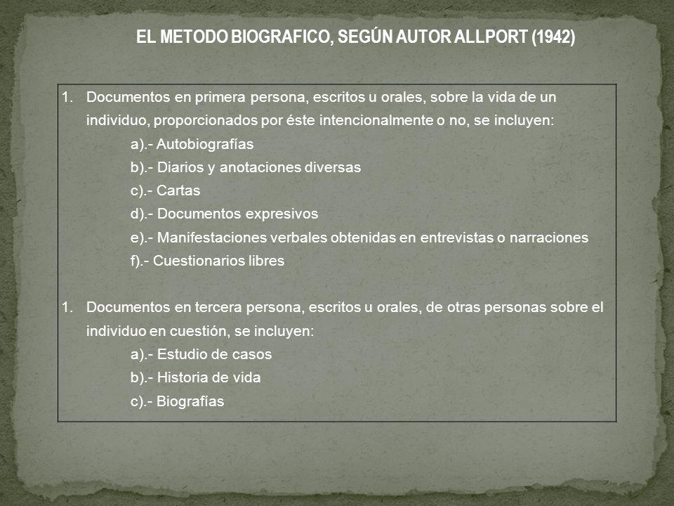 EL METODO BIOGRAFICO, SEGÚN AUTOR ALLPORT (1942) 1.Documentos en primera persona, escritos u orales, sobre la vida de un individuo, proporcionados por éste intencionalmente o no, se incluyen: a).- Autobiografías b).- Diarios y anotaciones diversas c).- Cartas d).- Documentos expresivos e).- Manifestaciones verbales obtenidas en entrevistas o narraciones f).- Cuestionarios libres 1.Documentos en tercera persona, escritos u orales, de otras personas sobre el individuo en cuestión, se incluyen: a).- Estudio de casos b).- Historia de vida c).- Biografías