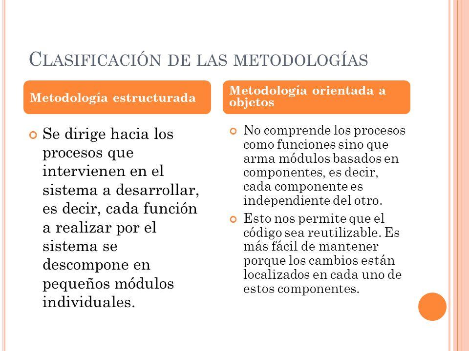 C ICLO DE VIDA EN CASCADA CON SUBPROYECTOS