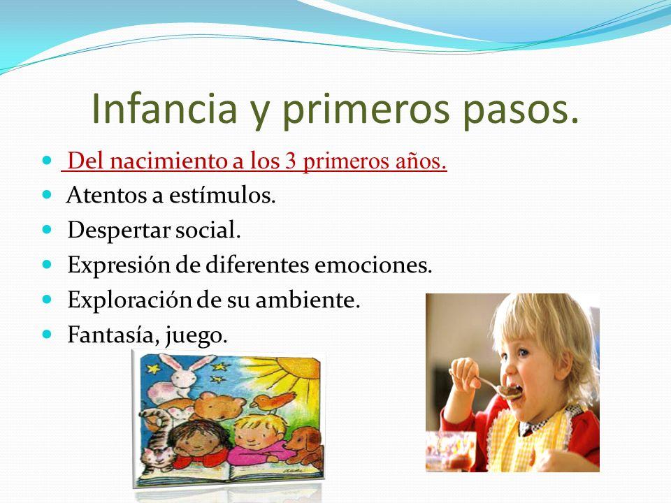 ETAPAS DEL DESARROLLO HUMANO Período prenatal (de la concepción al nacimiento).