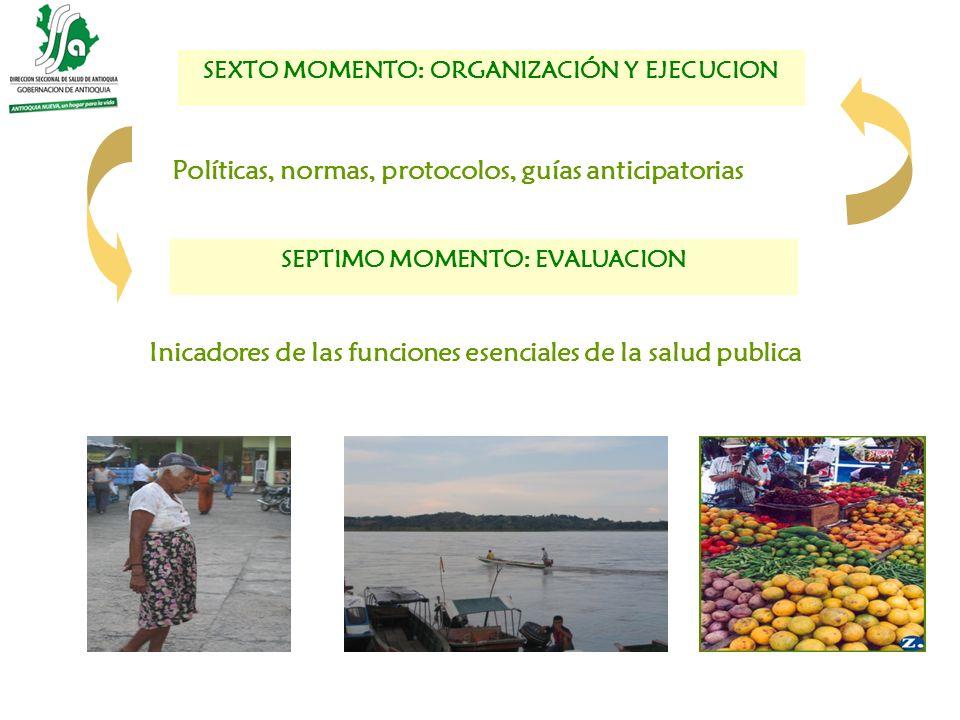 SEXTO MOMENTO: ORGANIZACIÓN Y EJECUCION Políticas, normas, protocolos, guías anticipatorias Inicadores de las funciones esenciales de la salud publica