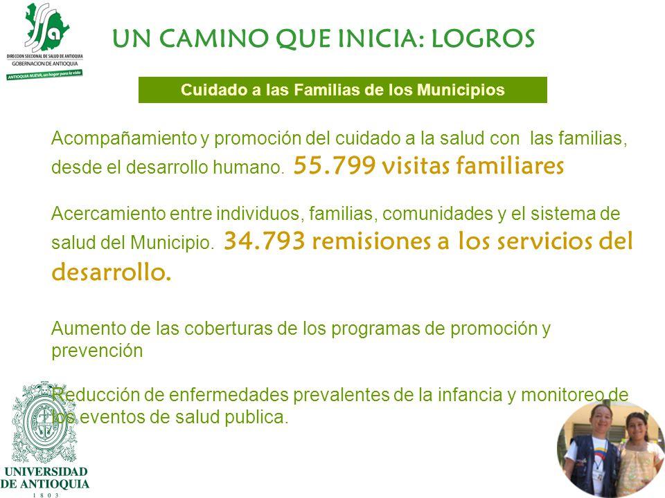 UN CAMINO QUE INICIA: LOGROS Cuidado a las Familias de los Municipios Acompañamiento y promoción del cuidado a la salud con las familias, desde el des