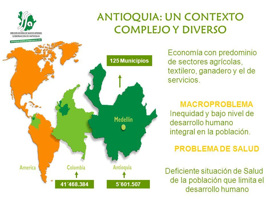 41´468.384 5´601.507 ANTIOQUIA: UN CONTEXTO COMPLEJO Y DIVERSO Economía con predominio de sectores agrícolas, textilero, ganadero y el de servicios. D