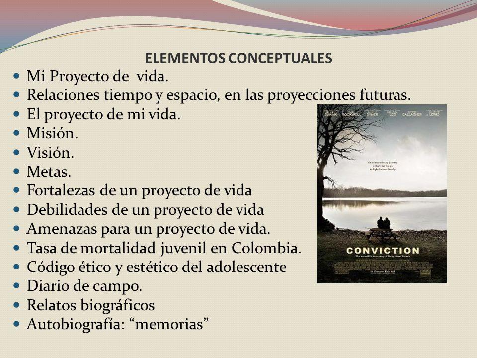 El fundamento teórico sobre el cual se sustenta este proyecto está conducido desde el enfoque que establece el Teólogo y Filosofo Salvadoreño Ignacio