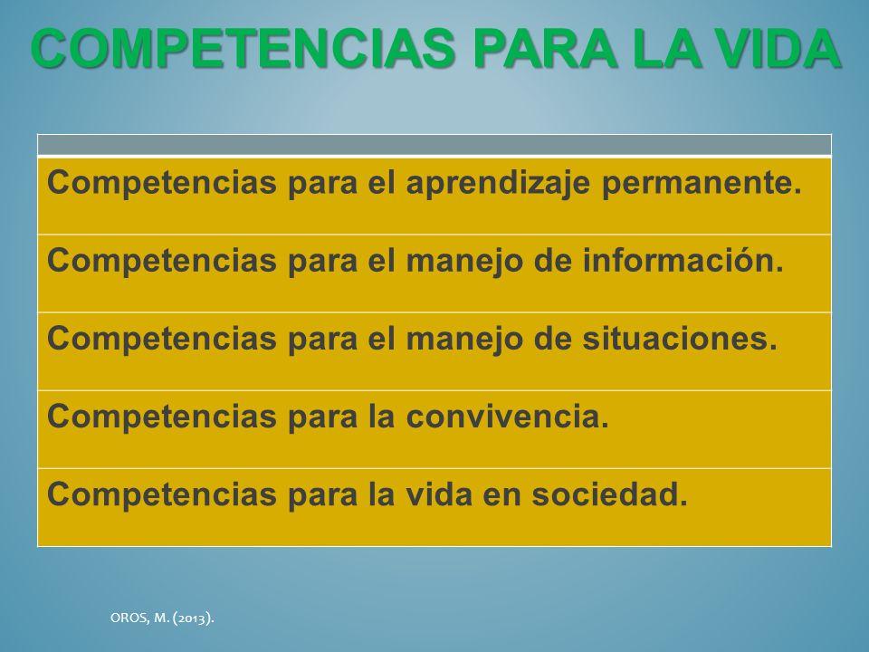 COMPETENCIAS PARA LA VIDA Competencias para el aprendizaje permanente. Competencias para el manejo de información. Competencias para el manejo de situ