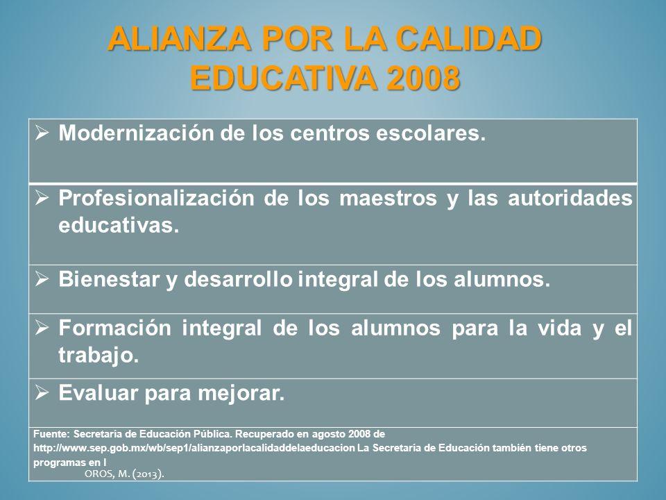 ALIANZA POR LA CALIDAD EDUCATIVA 2008 Modernización de los centros escolares. Profesionalización de los maestros y las autoridades educativas. Bienest