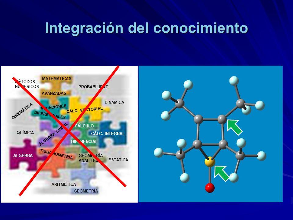 Integración del conocimiento ARITMÉTICA GEOMETRÍA ÁLGEBRA TRIGONOMETRÍA GEOMETRÍA ANALÍTICA CÁLCULO DIFERENCIAL CÁLC. INTEGRAL ÁLGEBRA LINEAL CÁLC. VE