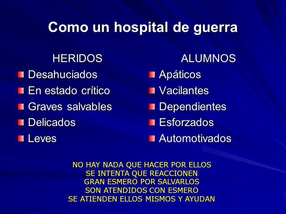 Como un hospital de guerra HERIDOSDesahuciados En estado crítico Graves salvables DelicadosLevesALUMNOSApáticosVacilantesDependientesEsforzadosAutomot