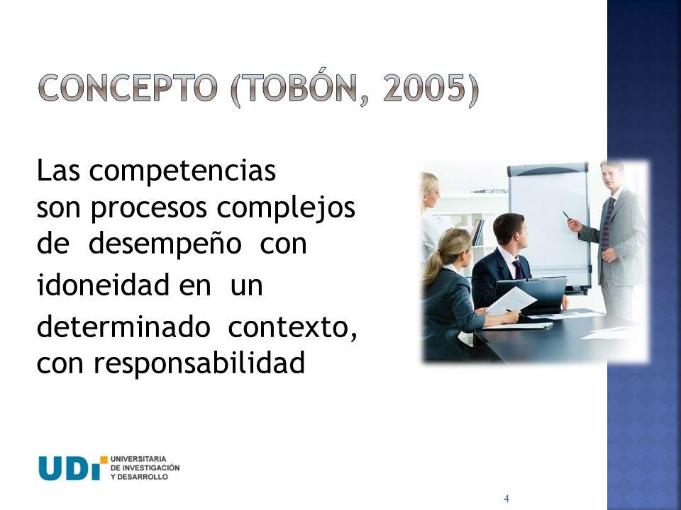 Genéricas Competencias comunes a varias ocupaciones y profesiones Específicas Son aquellas propias de una profesión y ocupación 15